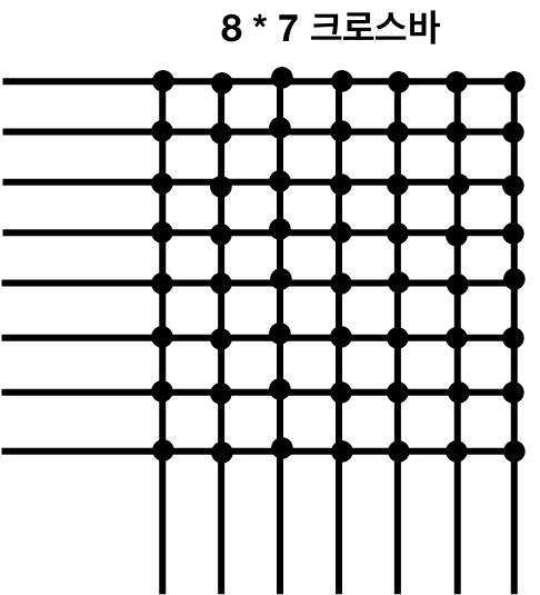 Crossbar.png