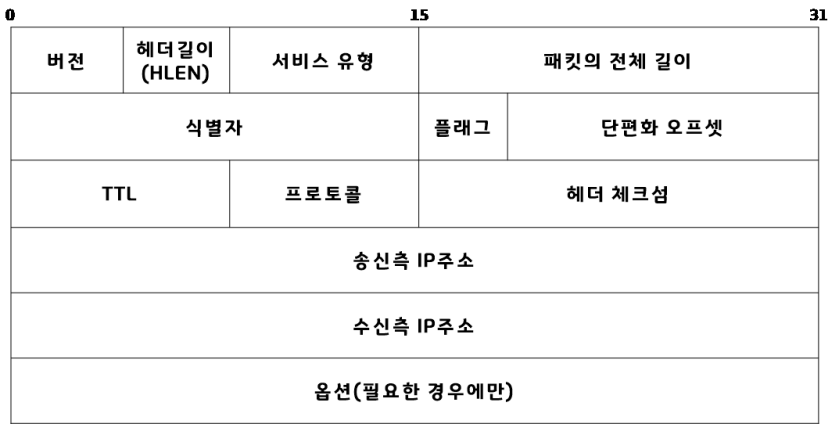 IPv4_Datagram.png